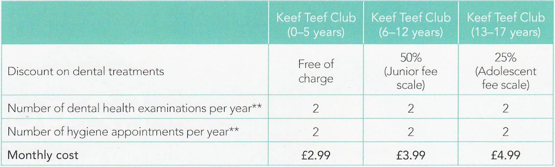 The Keith Dental Practice Keef Teef Prices